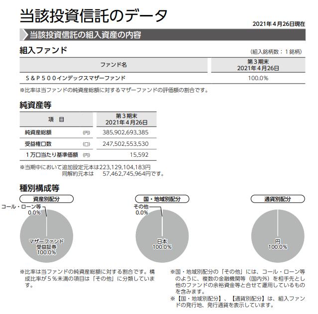 f:id:jun_0017:20210629180801p:plain