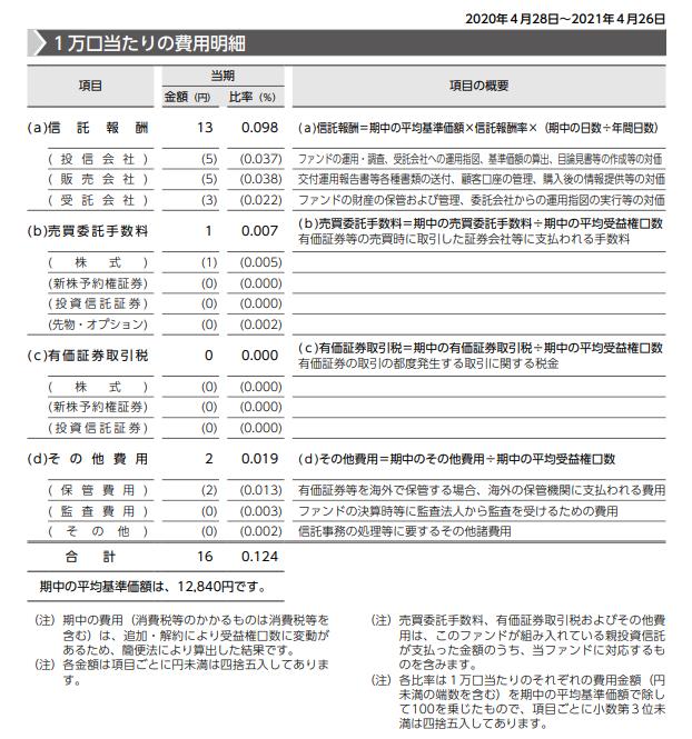 f:id:jun_0017:20210629180904p:plain