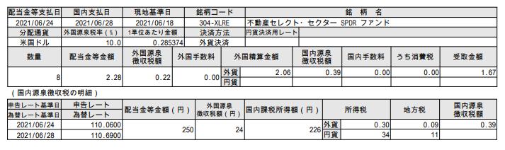 f:id:jun_0017:20210630201302p:plain
