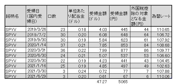 f:id:jun_0017:20210630201802p:plain