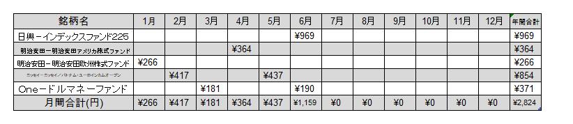 f:id:jun_0017:20210701201157p:plain