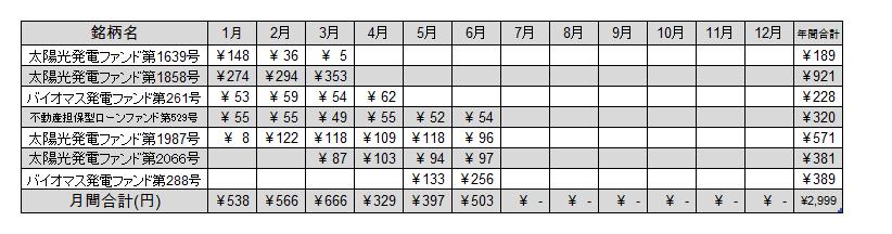 f:id:jun_0017:20210701201222p:plain