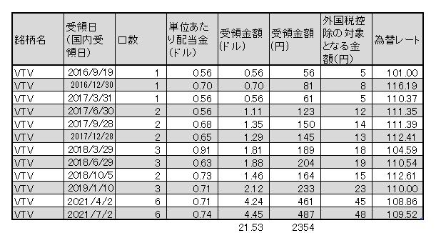 f:id:jun_0017:20210702141425p:plain