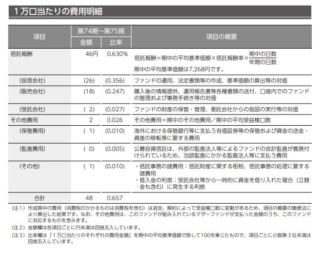 f:id:jun_0017:20210706154506p:plain