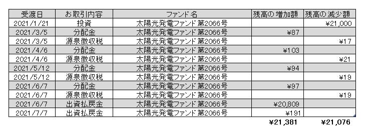 f:id:jun_0017:20210708151320p:plain