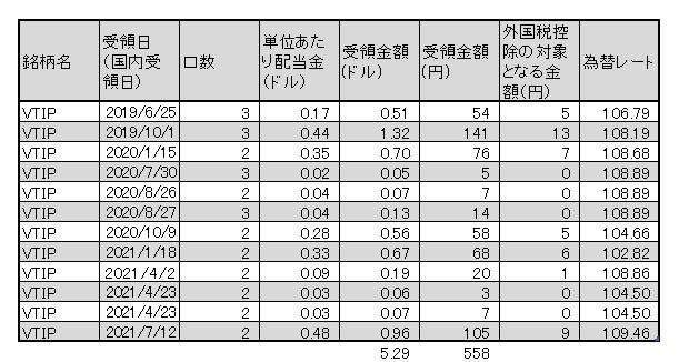 f:id:jun_0017:20210712143706p:plain