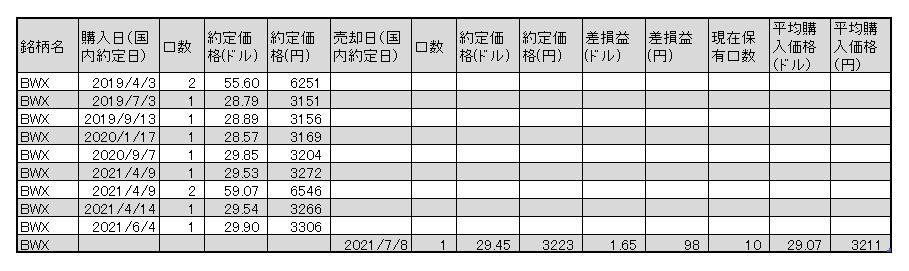 f:id:jun_0017:20210712150912p:plain