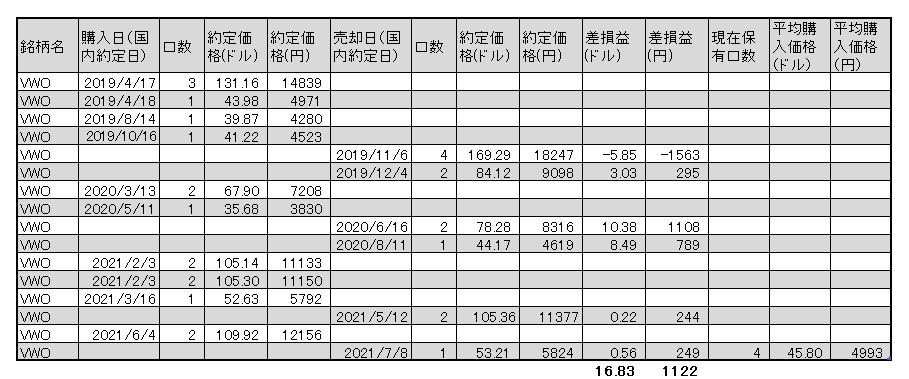 f:id:jun_0017:20210712150939p:plain