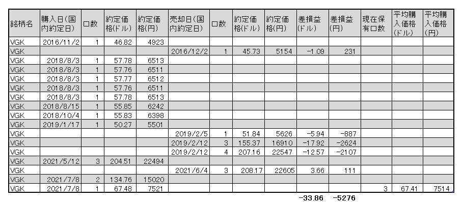 f:id:jun_0017:20210712151013p:plain