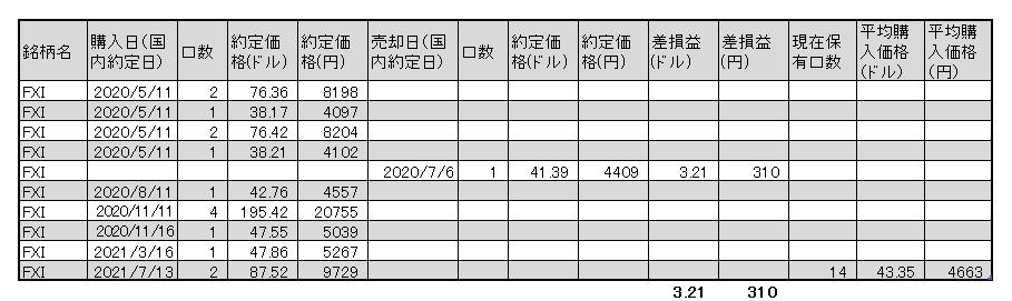 f:id:jun_0017:20210714102752p:plain