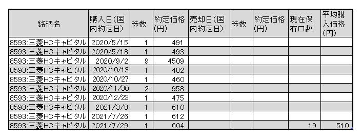 f:id:jun_0017:20210729113520p:plain