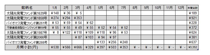 f:id:jun_0017:20210730153211p:plain