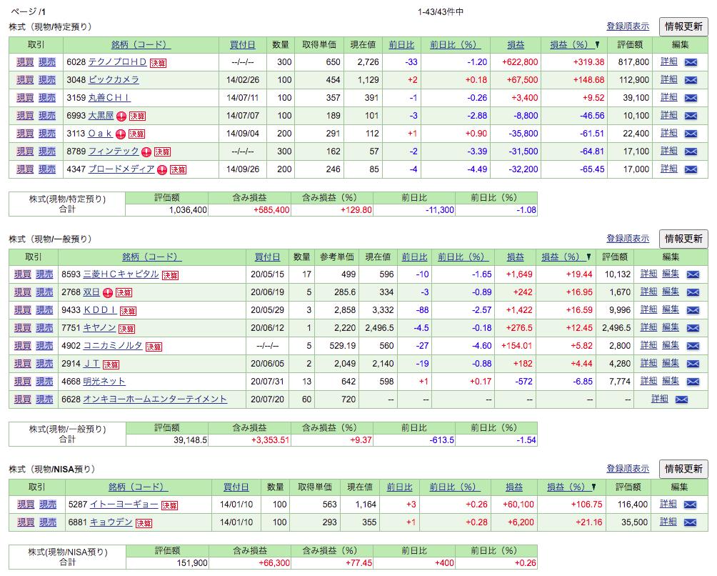 f:id:jun_0017:20210731103200p:plain