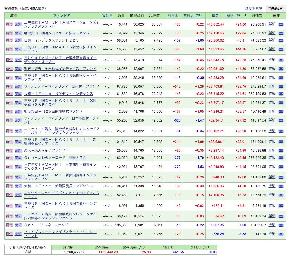 f:id:jun_0017:20210731103541p:plain