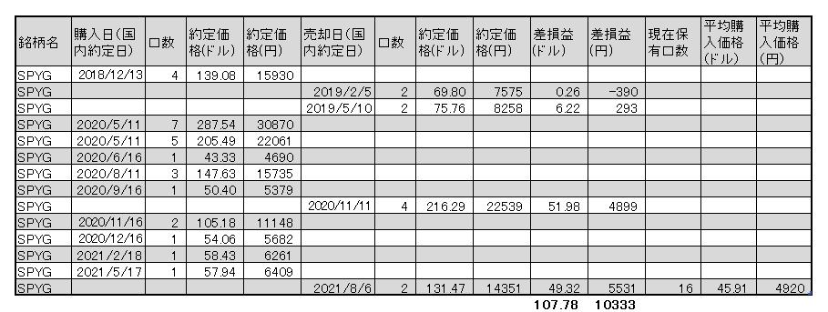 f:id:jun_0017:20210806134449p:plain