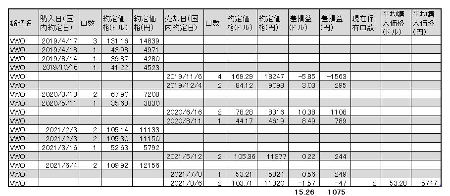 f:id:jun_0017:20210806134708p:plain