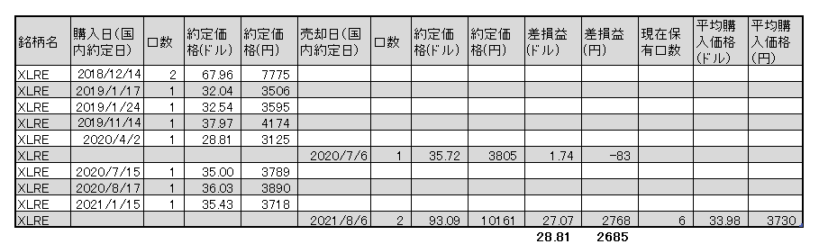 f:id:jun_0017:20210806134832p:plain