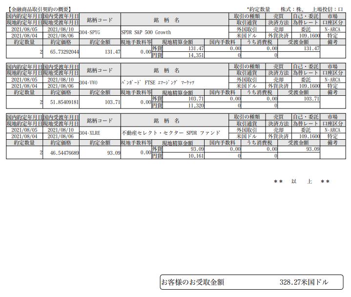 f:id:jun_0017:20210809110848p:plain