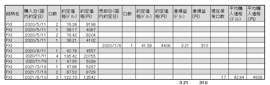 f:id:jun_0017:20210810135413p:plain