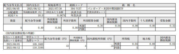 f:id:jun_0017:20210813221358p:plain