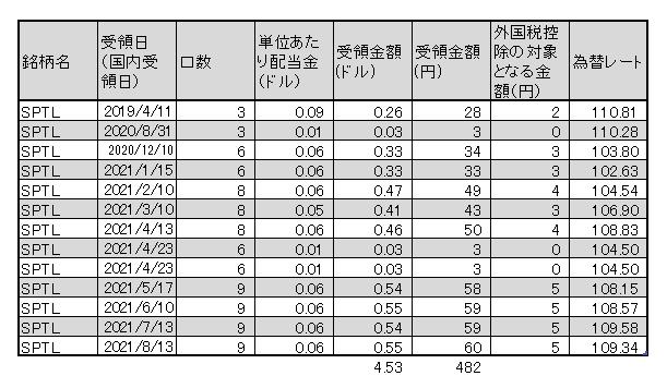 f:id:jun_0017:20210816191355p:plain