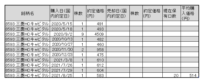 f:id:jun_0017:20210825162755p:plain