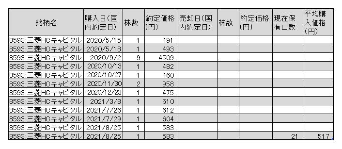 f:id:jun_0017:20210827154817p:plain