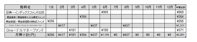 f:id:jun_0017:20210827160228p:plain