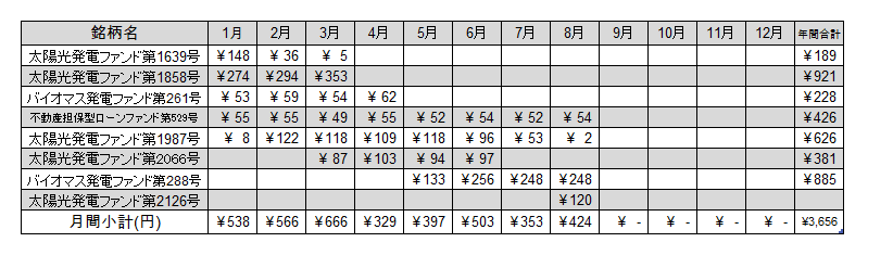 f:id:jun_0017:20210827160316p:plain