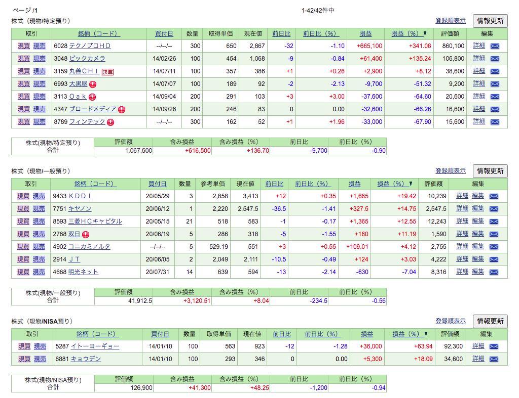 f:id:jun_0017:20210828100730p:plain