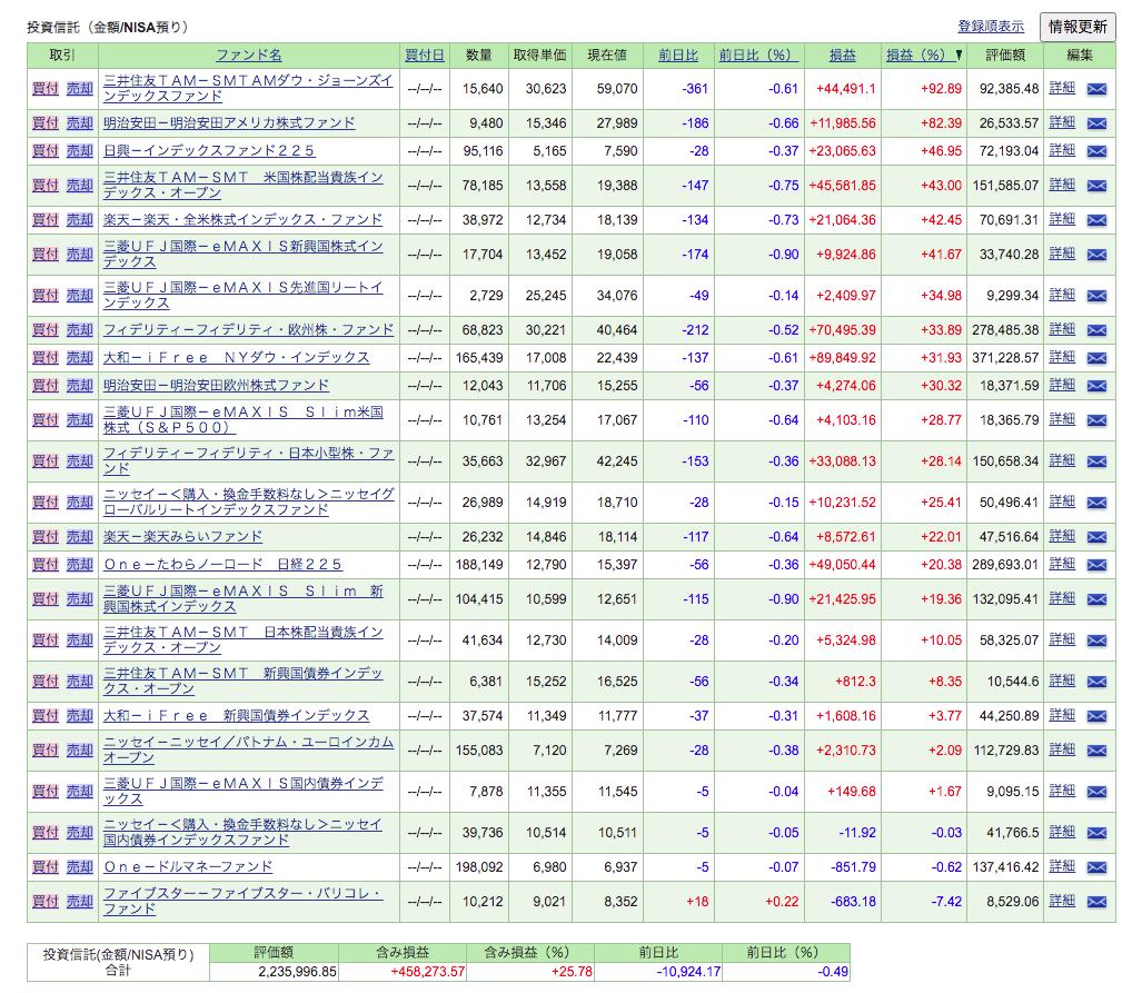 f:id:jun_0017:20210828101747p:plain