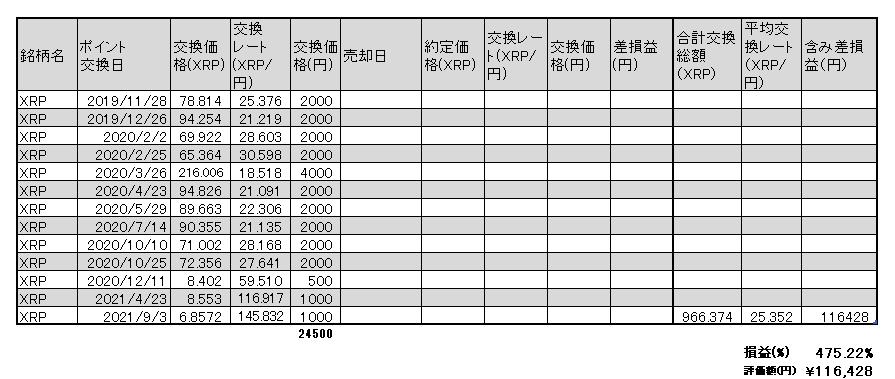 f:id:jun_0017:20210903153622p:plain