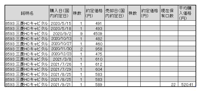 f:id:jun_0017:20210922183443p:plain