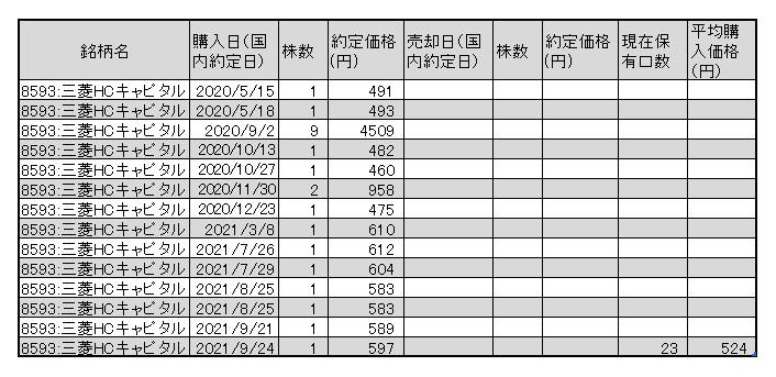 f:id:jun_0017:20210924152535p:plain