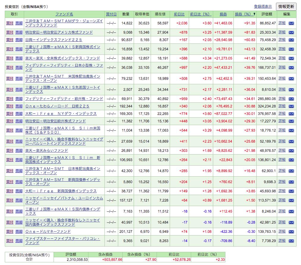 f:id:jun_0017:20210925091113p:plain