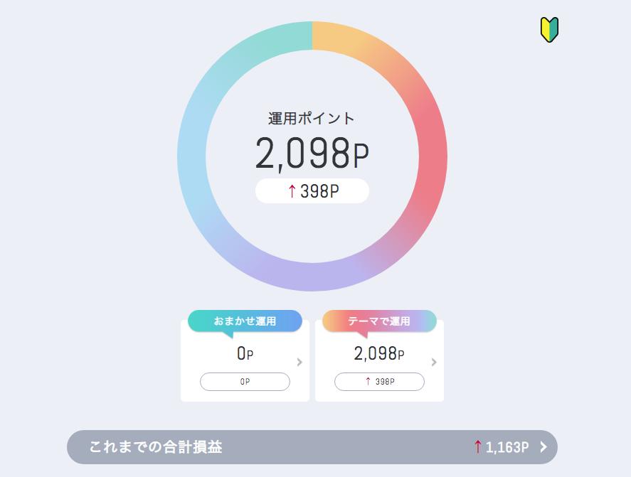 f:id:jun_0017:20210925092400p:plain