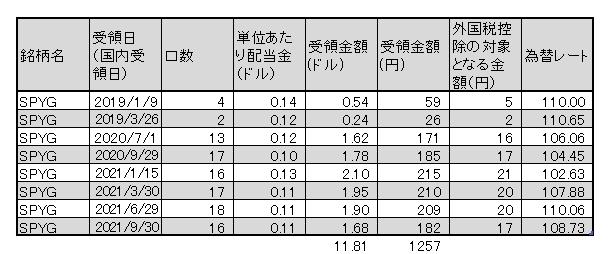 f:id:jun_0017:20210930191900p:plain