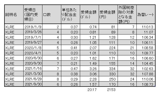 f:id:jun_0017:20210930192035p:plain