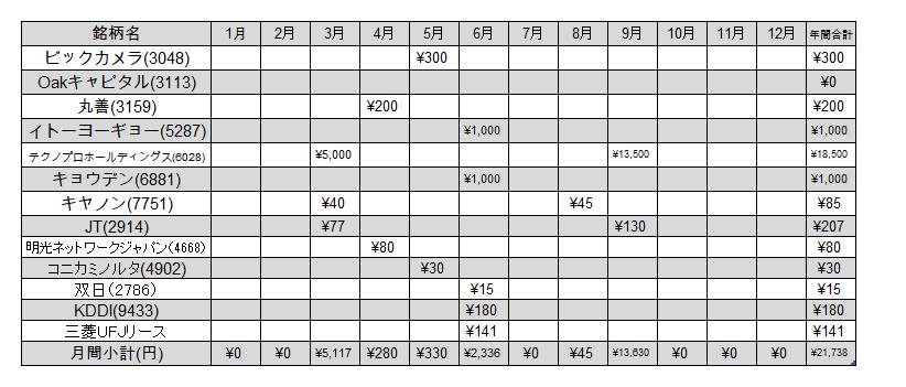 f:id:jun_0017:20210930194549p:plain