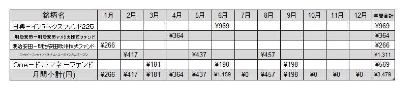 f:id:jun_0017:20210930194601p:plain