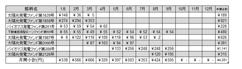f:id:jun_0017:20210930194612p:plain