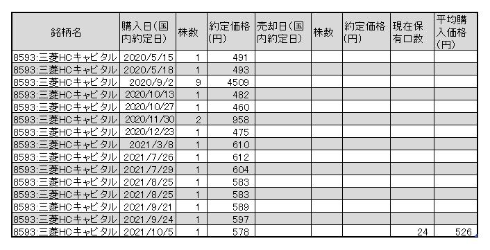 f:id:jun_0017:20211005131452p:plain