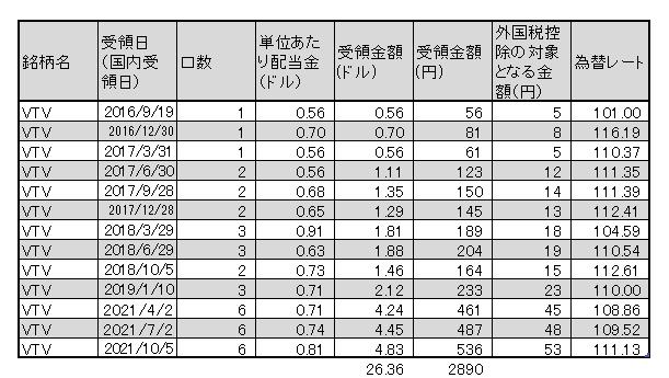 f:id:jun_0017:20211005171232p:plain