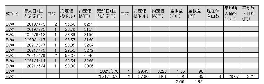 f:id:jun_0017:20211006151810p:plain