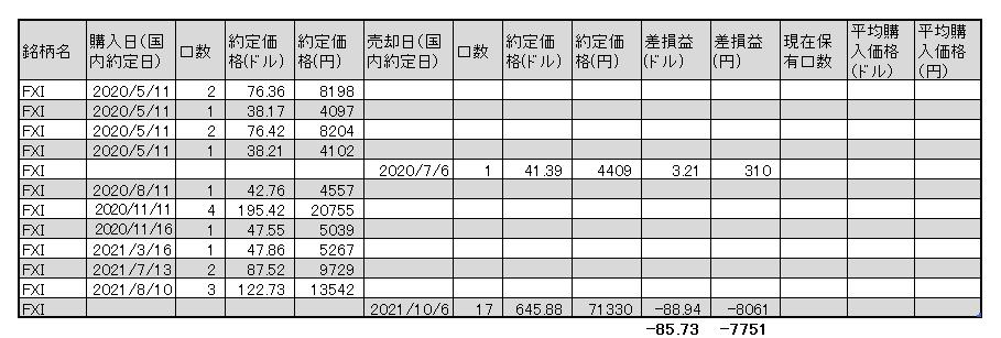 f:id:jun_0017:20211006153828p:plain