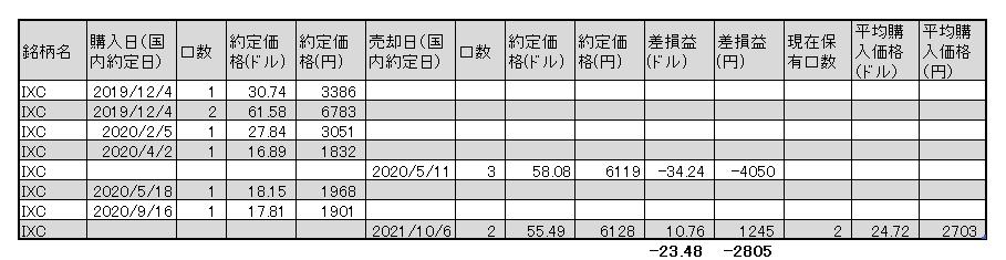 f:id:jun_0017:20211006154025p:plain