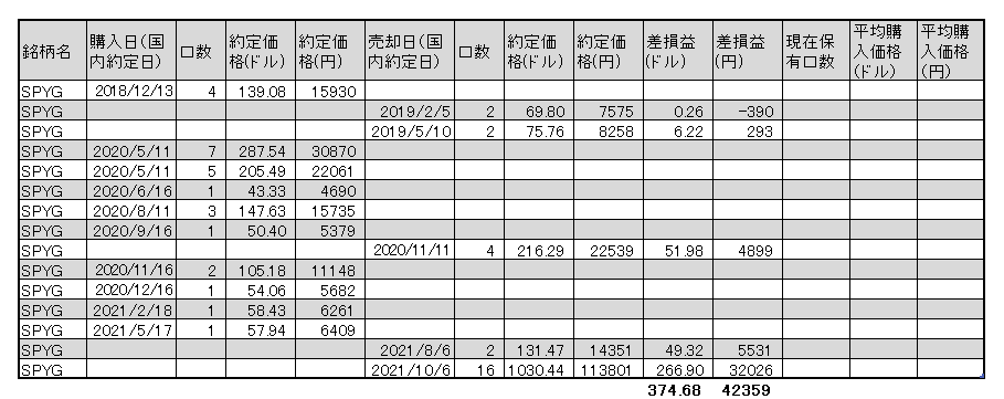 f:id:jun_0017:20211006154228p:plain