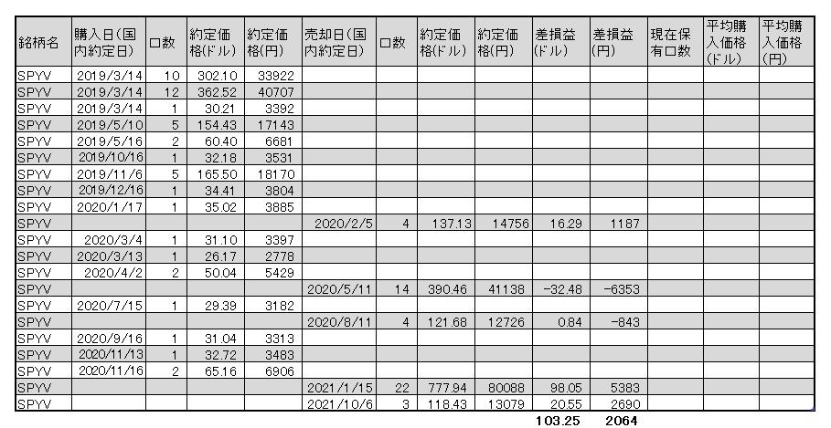 f:id:jun_0017:20211006154326p:plain