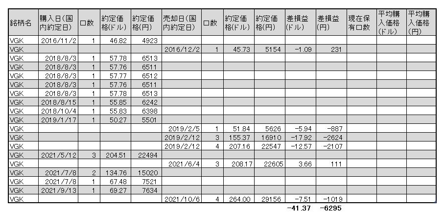 f:id:jun_0017:20211006154459p:plain