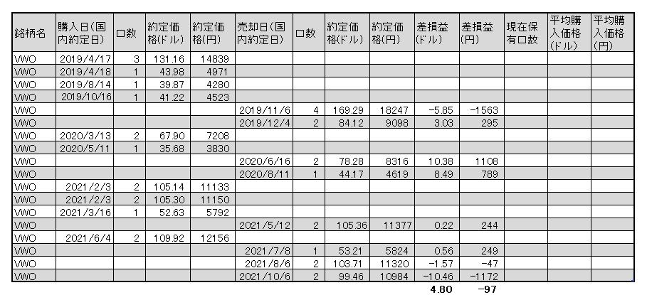 f:id:jun_0017:20211006154846p:plain
